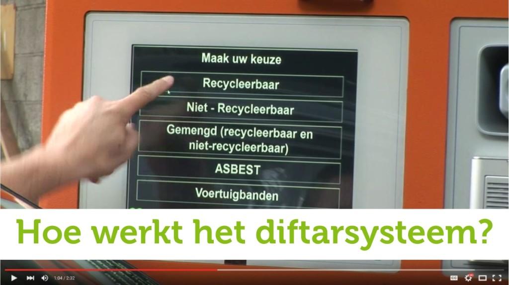 Recyclagepark-film diftar-afbeeldingsbericht_2015